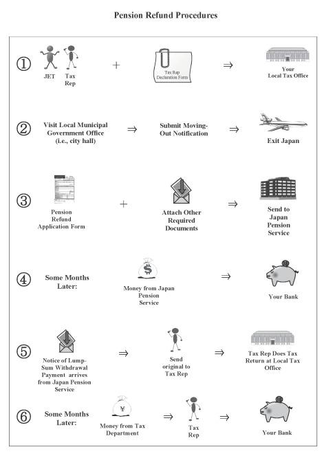 2015 GTI HANDBOOK_Page_132